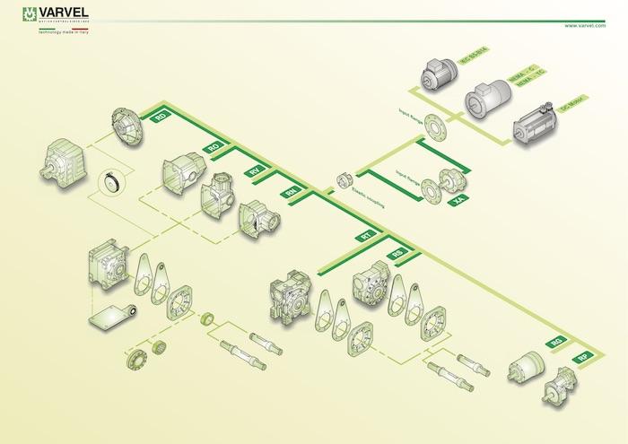 esempio di modularità dei riduttori di velocità.jpg